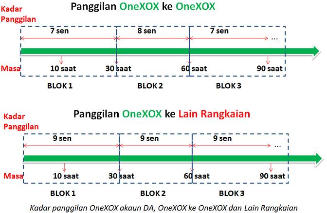 OneXOX-Jimat