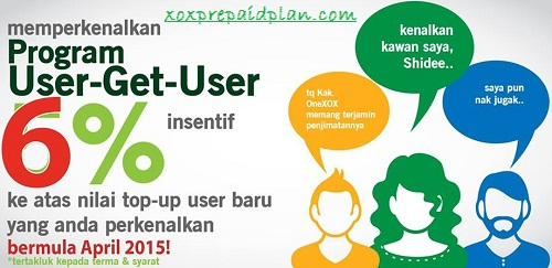 user-get-user-one-xox-prepaid