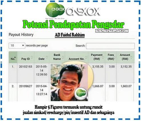 pengedar xox prepaid