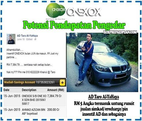 Dealer xox prepaid