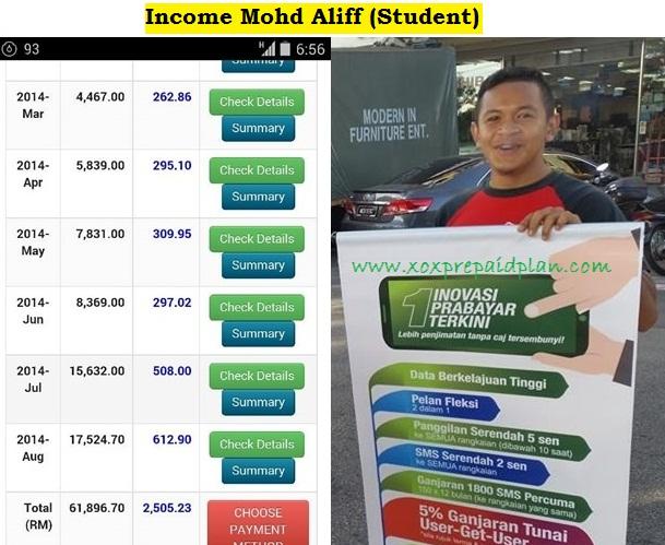 potensi-pendapatan-one-xox-prepaid-3c